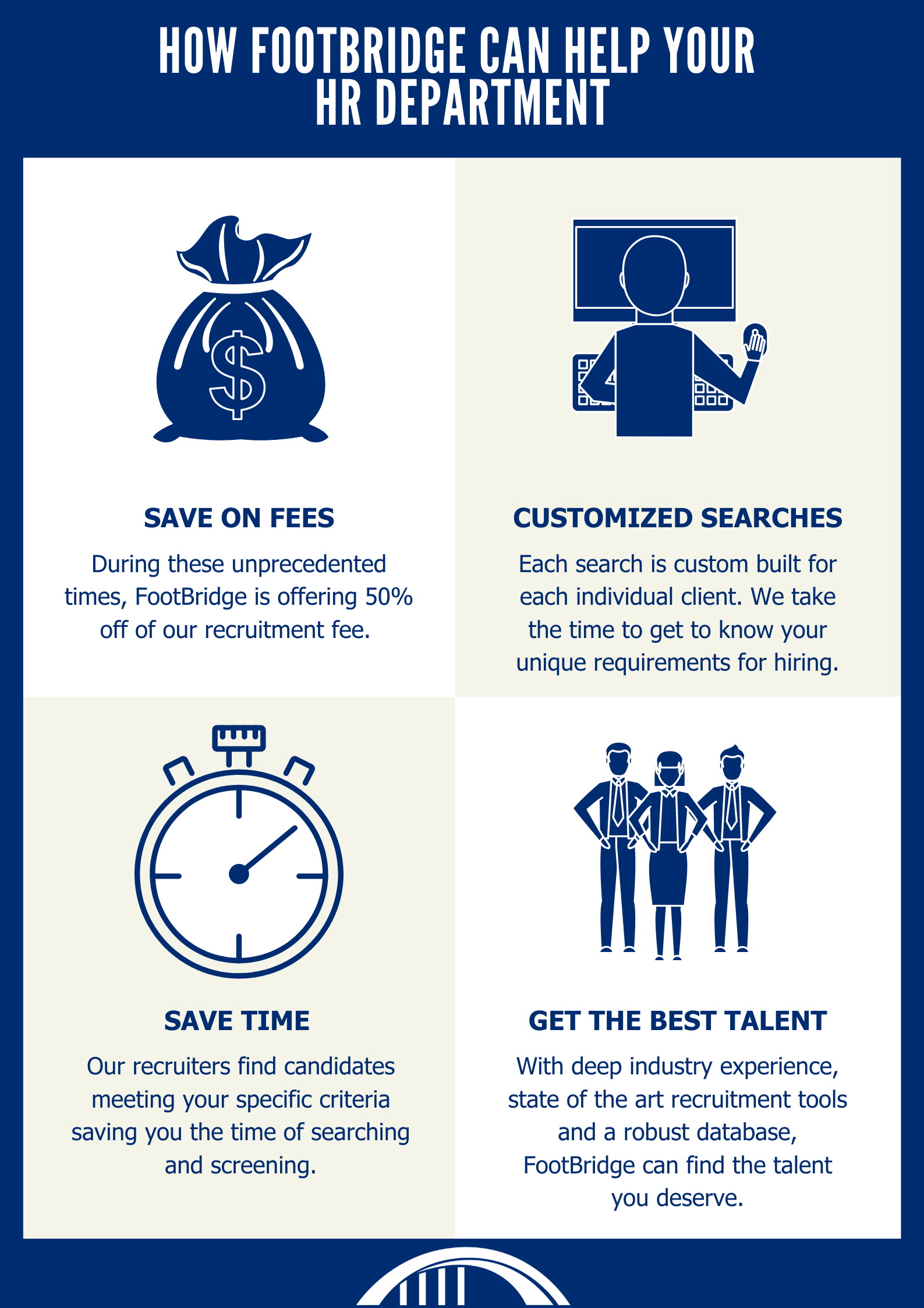 Hiring During COVID-19 Infographic